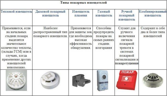 Инструкция по аупт