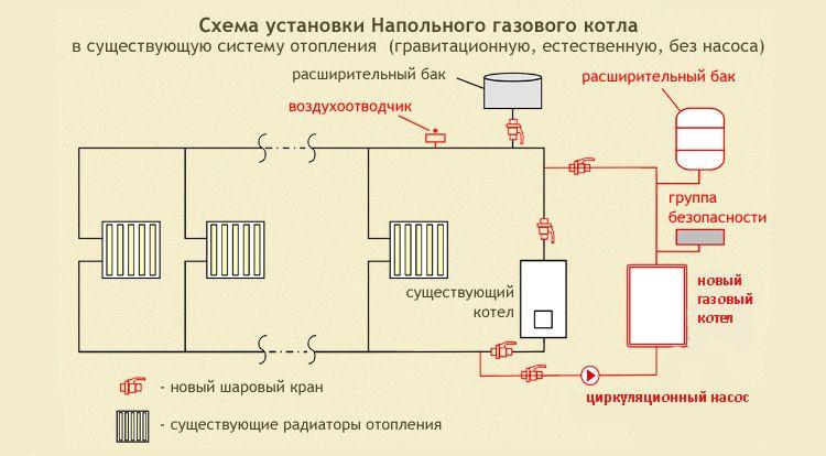 Как провести газовое отопление в частном доме своими руками от котла схема 36