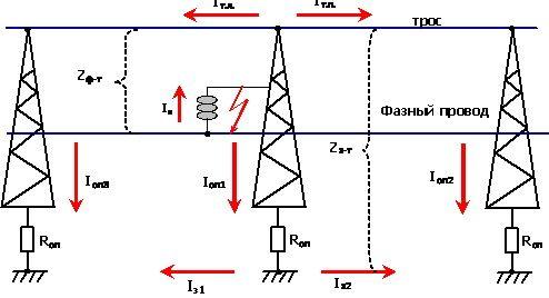схема распределения тока