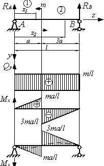 Эпюры сил решение задач решение задач теория вероятности pdf